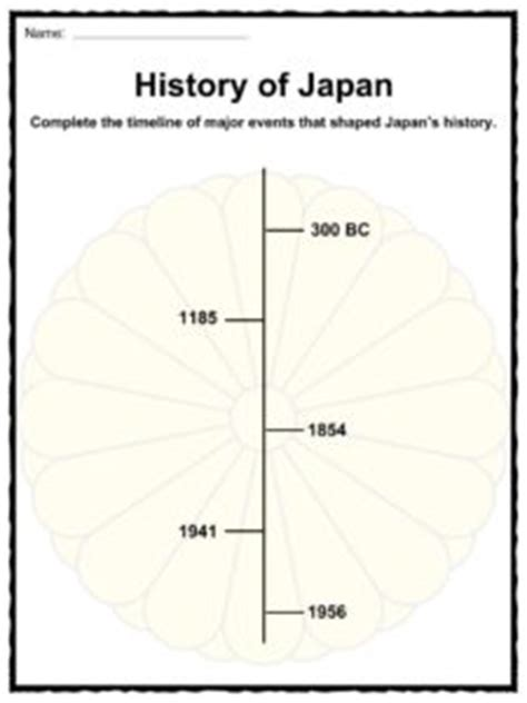 japan facts for kids japan facts worksheets history culture geography for kids