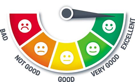 s day rating uk rating ranking and recommending are the three r s for the