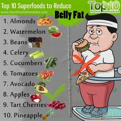 Foods That Shed Belly by Top 10 Superfoods To Reduce Belly Top 10 Home Remedies
