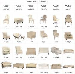 upholstery yardage chart sal beressi fabrics
