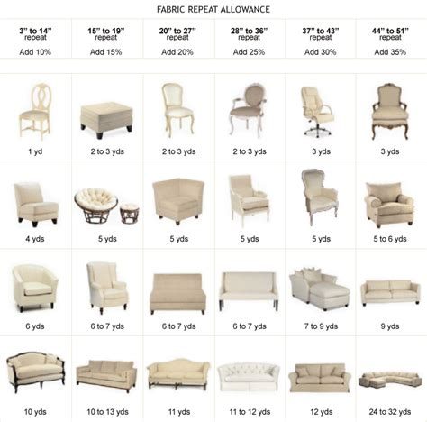 how much fabric for curtains calculator upholstery yardage chart upholstery chart and fabrics