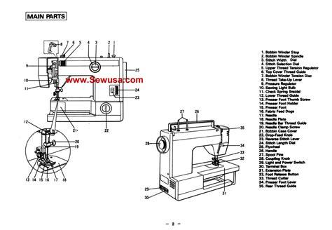 elna sewing machine parts diagram free program elna overlock 614de manual