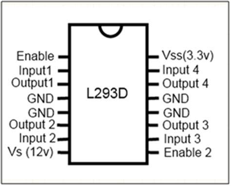 pin diagram of l293d line following robot using ldr and l293d ic circuit diagram