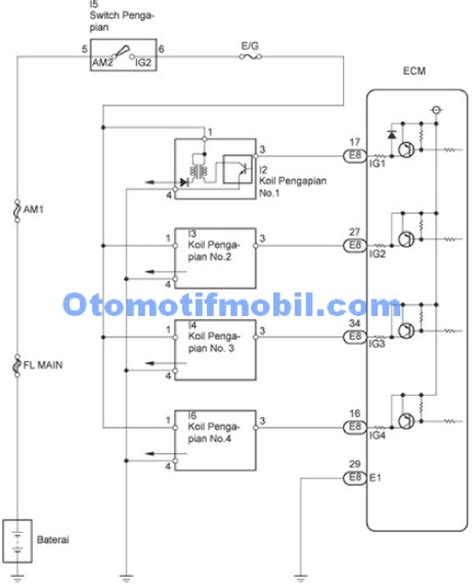 wiring diagram ac avanza gallery diagram sle and