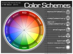 Color Wheel Home Decor Color Wheel Interior Design Officialkod