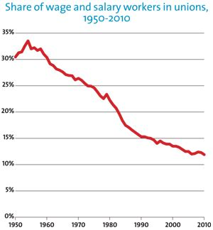 cost of living minimum wage graph the hemlock tea room and ladies emporium republicans say