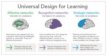 take a tour learn about universal design for learning