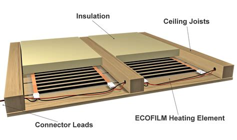 radiant heating ceiling electric radiant ceiling heating systems images