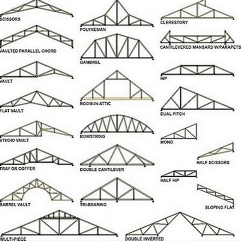 Karpet Untuk Atap Rumah desain atap rumah minimalis modern type 36 rumah