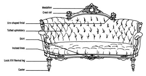 parts of a sofa diagram of renaissance revival sofa probably from new york