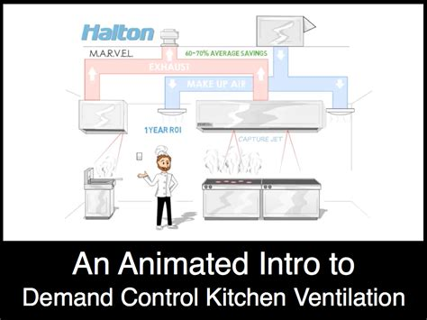 Kitchen Demand Ventilation Eaton Marketing Foodservice Equipment Solutions For