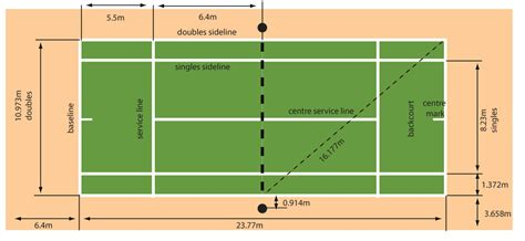 tennis court dimensions grand slam sports equipment