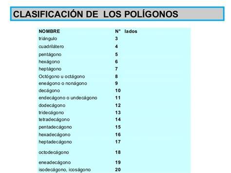 Figuras Geometricas De 3 A 20 Lados   figuras geometricas ppt