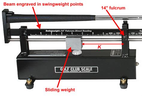 swing weight do it yourself digital swingweight scale