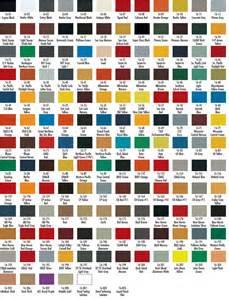 master color testors model master acrylic paint colors testors model