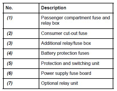 renault clio fuse box bonnet new wiring diagram 2018