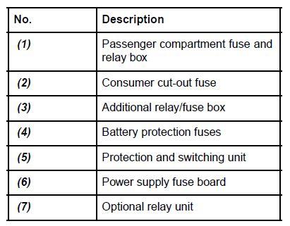 renault clio fuse box wiring diagram 2018