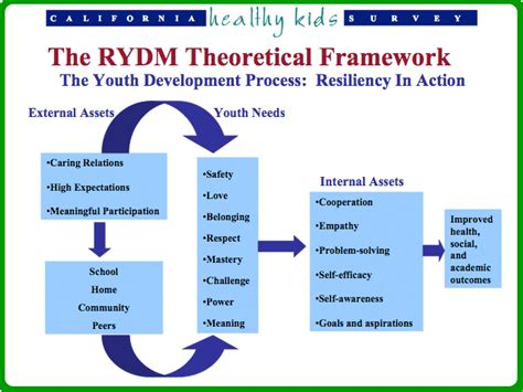 conceptual framework thesis about bullying what is theoretical framework in thesis writing
