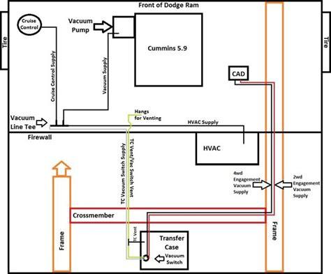 valve vacuum diagram vacuum lines dodge diesel diesel truck resource forums