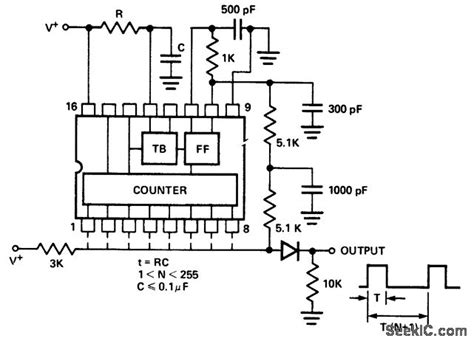 frequency synthesizer circuit diagram frequency synthesizer using internal time base signal