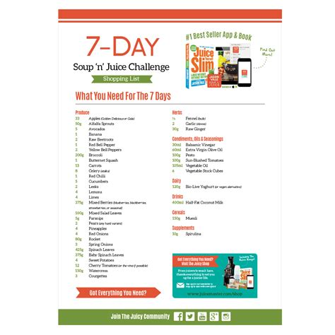 7 days list juice yourself slim shopping list juice master