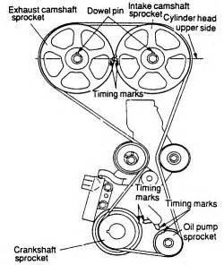repair tip quot how to change a timing belt on a hyundai