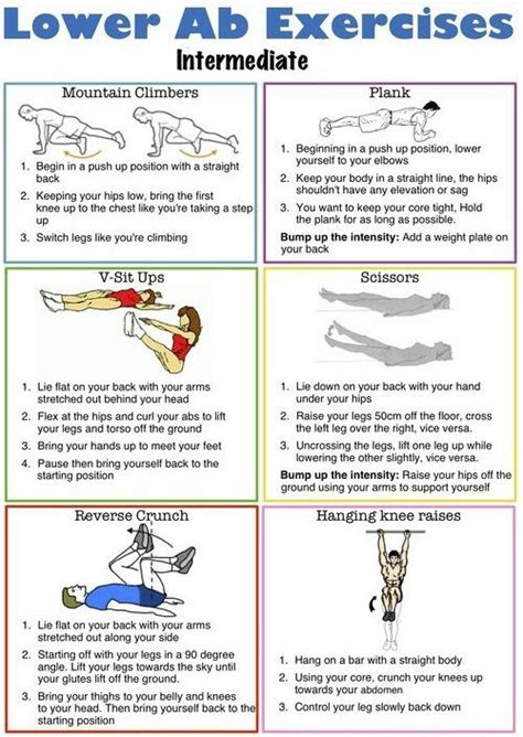 14 lower ab workout routine for and and workout routine for and