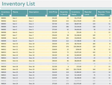 Inventory Sheet Template Excel Inventory Sheet Sle Excel Inventory Reorder Point Excel Template