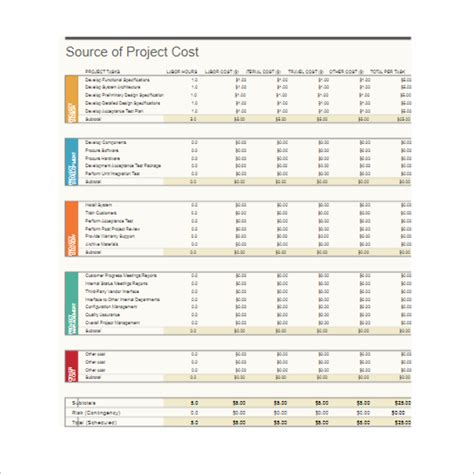 software project budget template 20 project budget templates free excel word pdf