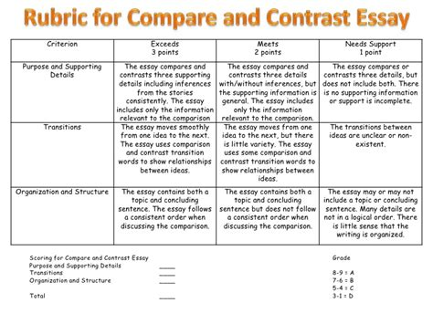 Comparison And Contrast Essay Ideas by Compare Contrast Essay Two Vehicles