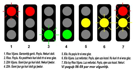a flashing red light at an intersection means nationstates view topic traffic lights in your country