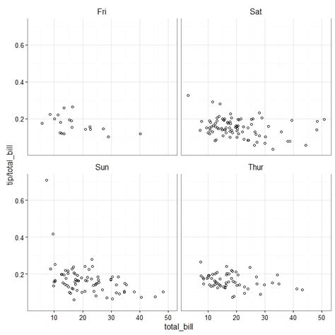 ggplot2 theme remove axis r remove right border of facets in ggplot2 stack overflow