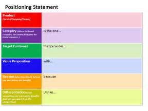 positioning statement template archives frank lio practical product management