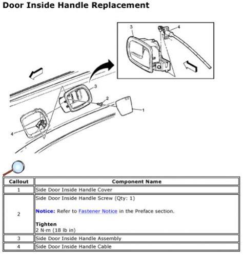 2008 pontiac g5 interior door handle 2008 chevy cobalt interior door handle brokeasshome