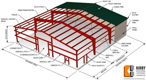 Metal Carport Components Kirby Building Systems