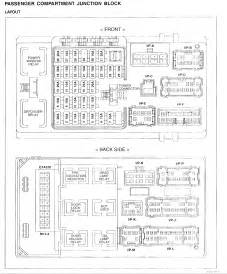 hyundai santa fe fuse box get free image about wiring diagram