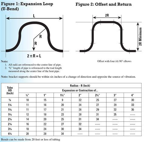 freon piping diagram repair wiring scheme