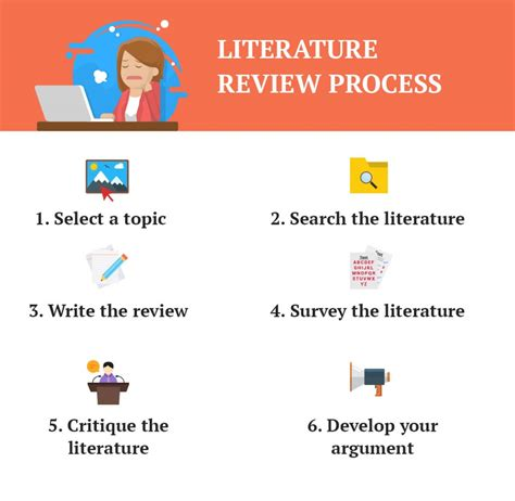 literature review owl apa essay writing prompts build creative