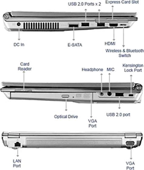 laptop port image gallery notebook ports