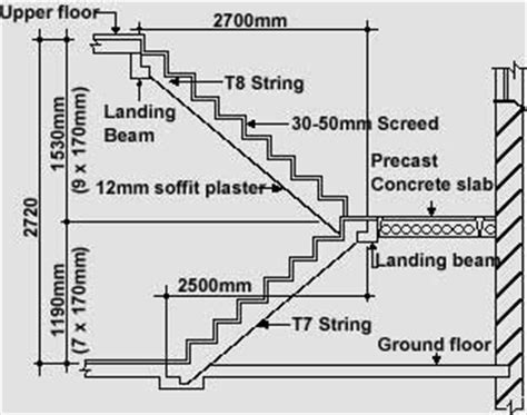 L Shaped Garage Plans 9 Best Staircase Dimensions Images On Pinterest