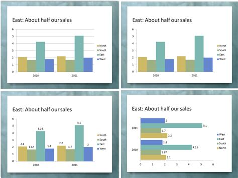 top marks bar charts tips for turning your excel data into powerpoint charts