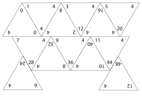 Triangle Multiplication Flash Card Template by Times Tables Flashcards Multiplication Facts By Nkadams