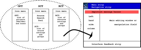 menu layout science the observation preparation tool web application science