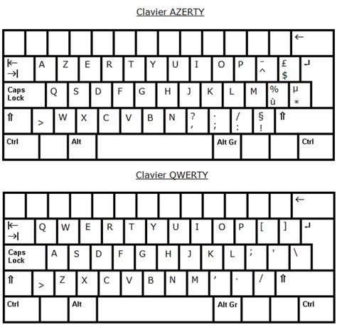 qwerty type keyboard layout us en why is the french keyboard layout different quora