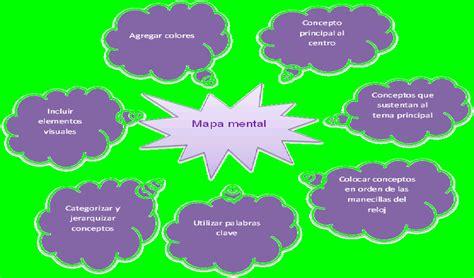 imagenes de mapas mentales bellos actividad 01 alejo casta 209 eda