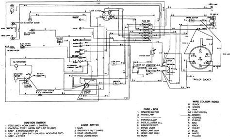 kubota mower ignition switch wiring diagram free