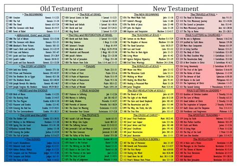 read the plan st mary s church long newton bible reading plan
