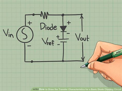 diode clipping characteristics how to draw the transfer characteristics for a basic diode clipping circuit