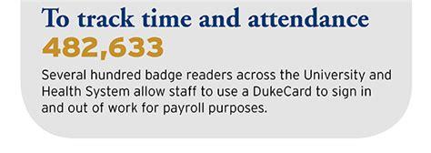 Dukecard Office by Dukecard The Swipe Duke Today