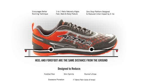 sneakers for plantar fasciitis running best zero drop shoes for plantar fasciitis zero drop